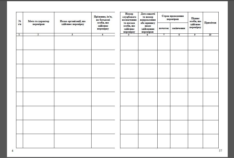 журнал регистрации проверок образец украина - фото 3