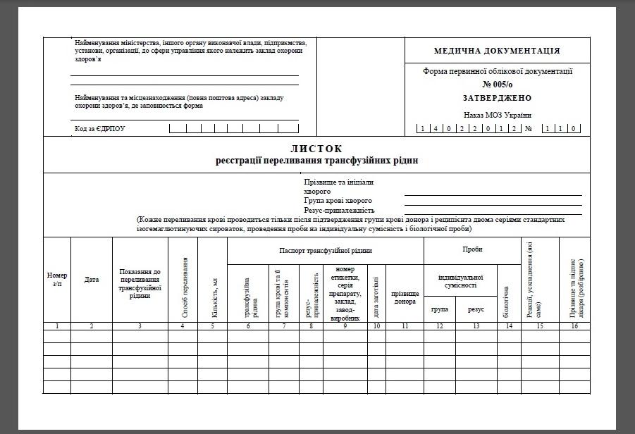 Листок реєстрації переливання трансфузійних рідин (форма № 005/о), Форма первинної облікової документації № 005/о, Медична документація за формою № 005/о, Форма № 005/о, Форма N005/о, Форма N 005/о, Листок обліку переливання трансфузійних рідин, Аркуш реєстрації переливання крові, Облік переливання крові, компонентів крові, препаратів крові, плазми крові, еритроцитарної маси, концентратів гранулоцитів, кровозамінних рідин, Журнал реестрації переливання, Журнал обліку переливання, Книга обліку переливання трансфузійних рідин, Журнали трансфузіологія, Журнал трансфузіолога, Трансфузіологічний журнал Україна, Журнал з переливання трансфузійних середовищ, Книга з переливання трансфузійних середовищ, Журнал трансфузиолога, Журнали трансфузиология