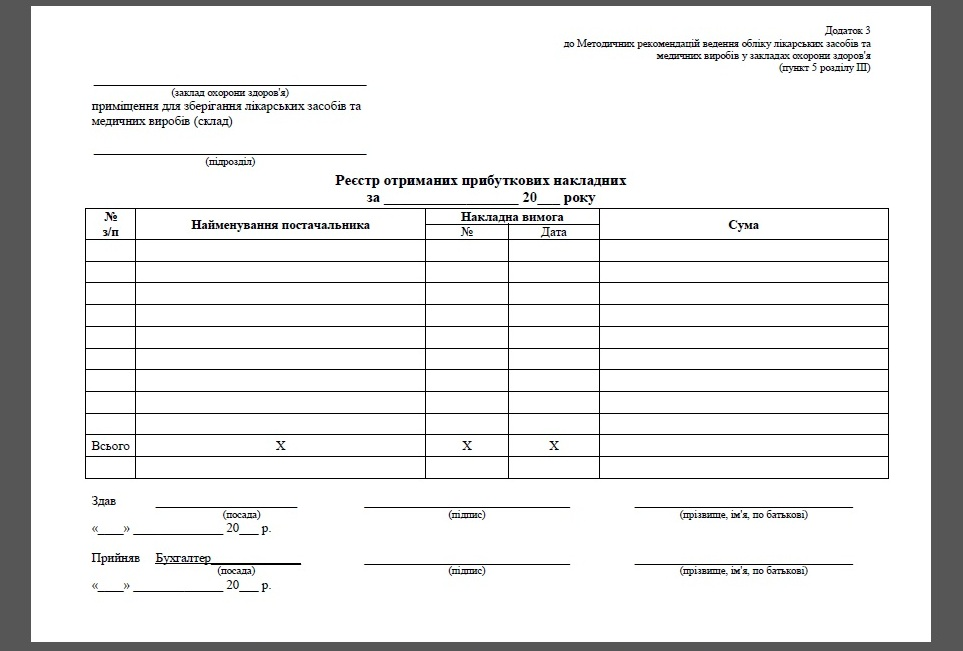 Реєстр отриманих прибуткових накладних (додаток 3), Реєстр отриманих прибуткових накладних на лікарські засоби та медичні вироби, Реєстр отриманих прибуткових накладних на лікі і медвироби,  Додаток 3 до Методичних рекомендацій ведення обліку лікарських засобів та медичних виробів у закладах охорони здоров'я (пункт 5 розділу ІІ)