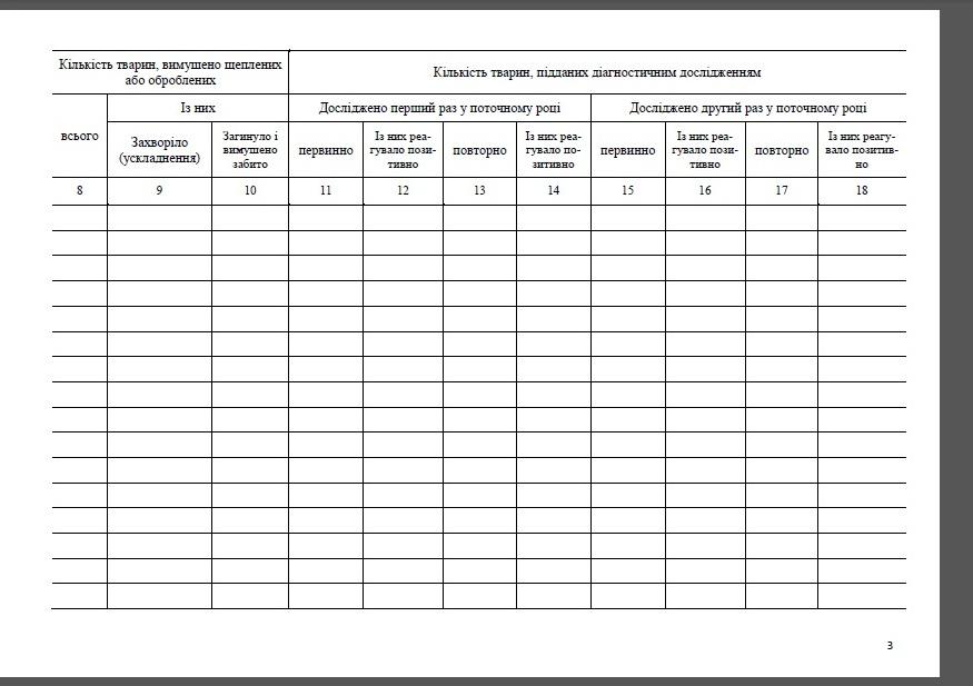 Журнал для записи противоэпизоотических мероприятий (сельхозучет, форма № 2-вет), Журнал учета противоэпизоотических мероприятий, Журнал регистрации противоэпизоотических мероприятий, Книга записи противоэпизоотических мероприятий, Журнал записи эпизоотических мероприятий, Журнал учета эпизоотических мероприятий, Журнал регистрации эпизоотических мероприятий, ветеринарная документация, Журналы учета ветеринарные Журнал учета ветеринарно-санитарный, Журнал учета ветеринарии Ветеринарный журнал, Журнал учета ветеринара, Эпизоотические журналы, Учет и отчетность в ветеринарном деле, вет журнал, ветжурнал, Эпизоотическая книга