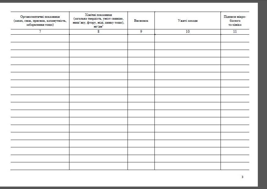 Журнал лабораторно-виробничого контролю водопостачання Форма К-17, Журнал аналізу якості води, Журнал обліку аналізу якості води, Журнал реєстрації аналізів якості води, Журнал якості води, Журнал лабораторного аналізу води, Журнал обліку якості води, Журнал реєстрації якості води, Журнал лабораторного контролю водопостачання, Журнал лабораторного контролю якості води, Журнал контролю якості води, Журнал виробничого контролю якості води, Журнал реєстрації результатів контролю якості води, Журнал контролю якості питної води, Журнал контролю якості дистильованої води, Журнал аналізу якості води на виробництві, Облік оцінка якості води, оцінка якості питної води, Журнал обліку якості водопровідної води, Журнал якості води у водопроводі, Журнал якості питної води