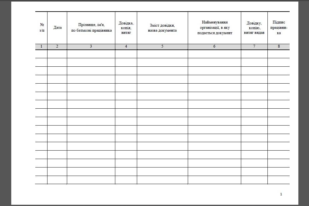 Журнал обліку довідок та копій документів, Журнал реєстрації виданих довідок та копій документів, Книга обліку довідок та копій документів, Книга реєстрації виданих довідок та копій документів, Журнал реєстрації довідок з місця роботи, Журнал обліку довідок з місця роботи, Журнал видачі довідок кадровою службою, відділом кадрів, Книга видачі довідок, Журнал обліку видачі довідок працівникам, Журнал обліку видачі довідок про стаж місце роботи, Журнал реєстрації виданих довідок, Книга обліку видачі довідок, Журнал реєстрації довідок про доходи, Журнал реєстрації довідок про заробітну плату, Журнал обліку видачі довідок працівникам, Журнал видачі довідок працівникам, Журнал реєстрації видачі довідок працівникам, Журнал обліку довідок про доходи