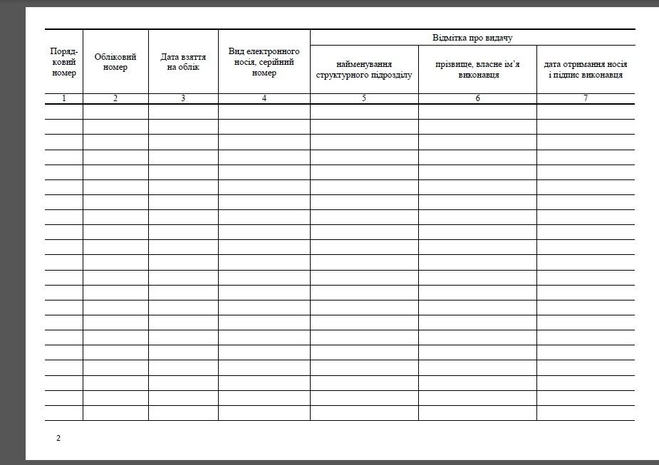 Журнал учета электронных носителей информации, на которые планируется записывать служебную информацию, Журнал регистрации дисков для ДСК, Журнал учета носителей информации для служебного пользования, Книга учета электронных носителей информации, на которые планируется записывать служебную информацию, Книга регистрации дисков для ДСК, Книга учета носителей информации для служебного пользования, Книга учета носителей информации для записи конфеденциальной информации для служебного пользования