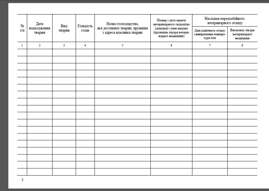 Журнал учета последствий осмотра убойных животных и ветеринарно-санитарной экспертизы мяса и мясопродуктов на бойне (убойном пункте) (Сельхозучет, форма № 33-вет), Журнал учета результатов осмотра убойных животных форма 33, Журнал  регистрации результатов осмотра убойных животных, Журнал предубойного осмотра животных форма 33, Форма Журнала ветеринарного осмотра животных, Журнал учета предубойного осмотра животных, Журнал предубойного осмотра животных, Журнал регистрации предубойного осмотра животных, Предубойный осмотр животного журнал, Переубойный ветеринарный осмотр, Клиническое обследование животных, Журнал осмотра животных перед забоем, Журнал ветеринарно-санитарной экспертизы мяса и мясных продуктов, Журнал ветеринарной экспертизы мяса, Журнал санитарной экспертизы мяса и мясопродуктов, Журнал учета ветеринарно-санитарной экспертизы мяса и мясных продуктов, Журнал учета ветеринарной экспертизы мяса, Журнал учета санитарной экспертизы мяса и мясопродуктов, Журнал регистрации ветеринарно-санитарной экспертизы мяса и мясных продуктов, Журнал регистрации ветеринарной экспертизы мяса Журнал регистрации санитарной экспертизы мяса и мягкие мясо продуктов, Журнал ветесан экспертизы мяса, Журнал лабораторной экспертизы мяса и мясных продуктов, Журнал мясной экспертизы, Ветеринарные журналы, Журналы учета ветеринара, Журналы по ветеринарии, Журнал ветеринара, Журналы ветеринара, Журнал ветврача, Журналы регистрации ветеринара, Журналы ветеринарии, Журналы ветеринарной клиники, Журналы ветмедицины, Журналы по ветеринарной медицине, Журналы ветврач, Журнал ветеринария, Журналы для ветеринаров, Журнал ветеринар, Ветжурналы, Журналы по ветеринарной практике, Ветеринарные книги, Книги учета ветеринара, Книги по ветеринарии, Журнал ветеринара, Книги ветеринара, Журнал ветврача, Книги регистрации ветеринара, Книги ветеринарии, Книги ветеринарной клиники, Книги ветмедицины, Книги по ветеринарной медицине, Книги ветврач, Веткниги, Книга ветеринария, Книги для ветеринаров, Книги 