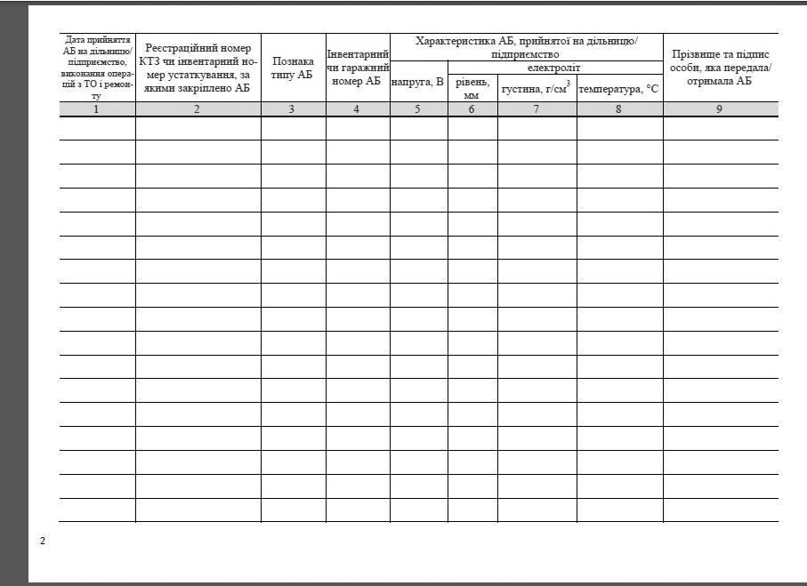 Журнал учета операций по техническому обслуживанию АБ, Журнал учета операций по техническому обслуживанию аккумуляторных батарей, Журнал учета операций по техническому обслуживанию аккумуляторов, Журнал регистрации операций по техническому обслуживанию АБ, Журнал регистрации операций по техобслуживанию аккумуляторных батарей, Журнал регистрации операций по техническому обслуживанию и ремонту аккумуляторов, Книга учета операций по техническому обслуживанию АБ, Книга учета операций по техническому обслуживанию аккумуляторных батарей, Книга учета операций по техническому обслуживанию аккумуляторов, Книга регистрации операций по техническому обслуживанию АБ, Книга регистрации операций по техническому обслуживанию аккумуляторных батарей, Книга регистрации операций по техническому обслуживанию аккумуляторов