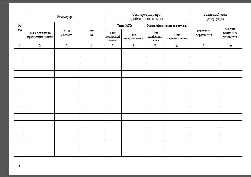 Журнал обліку та стану обладнання резервуарного парку ЗВГ і наявності продукту за показаннями приладів, Журнал обліку ЗВГ, Журнал обліку зрідженого газу, Журнал реєстрації зрідженого газу, Журнал обліку зрідженого вуглеводневого газу, Журнал реєстрації зрідженого вуглеводневого газу, Журнал реєстрації ЗВГ, Журнал обліку рідкого газу, Журнал обліку пропану-бутану, Журнал обліку скрапленого газу,  Журнал реєстрації рідкого газу, Журнал реєстрації пропану-бутану, Журнал реєстрації скрапленого газу, Журнал обліку LPG