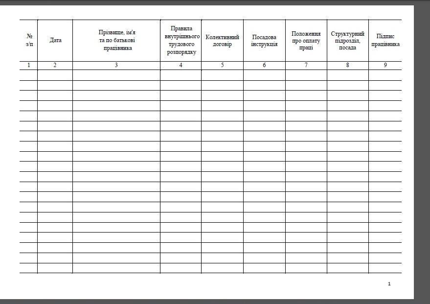 Журнал ознайомлення працівників з правилами внутрішнього трудового розпорядку, посадовими інструкціями та колективним договором, ознайомлення з колективним договором, Журнал ознайомлення з колективним договором, локальними нормативними актами підприємства, Журнал обліку ознайомлення робітників з колективним договором, Журнал реєстрації ознайомлення працівників з колективним договором, посадовими інструкціями, Книга ознайомлення працівників з правилами внутрішнього трудового розпорядку, посадовими інструкціями та колективним договором, ознайомлення з колективним договором, Книга ознайомлення з колективним договором та внутрішнім трудовим розпорядком, Книга обліку ознайомлення працівників з колективним договором, Книга реєстрації ознайомлення робітників та службовців з колективним договором