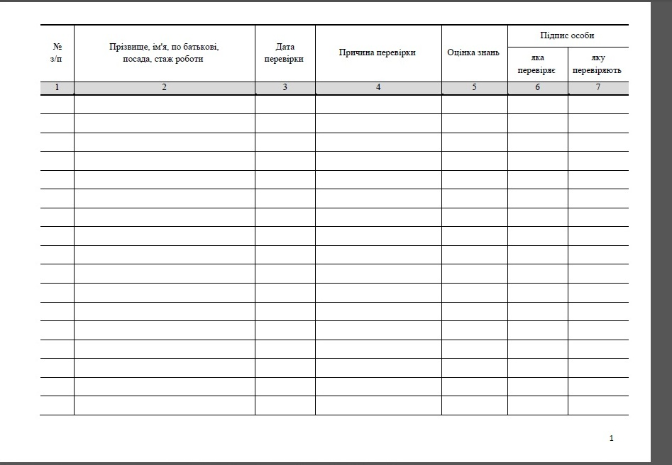 Оперативный журнал электробезопасность пример обучение 1 группе электробезопасности
