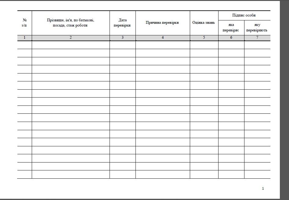 Журнал перевірки знань персоналу, який обслуговує установки пожежної автоматики, Журнал обліку перевірки знань персоналу, який обслуговує установки пожежної сигналізації, Журнал реєстрації перевірки знань персоналу, який обслуговує установки пожежної автоматики, Книга перевірки знань персоналу, який обслуговує установки пожежної автоматики, Книга обліку перевірки знань персоналу, який обслуговує установки пожежної сигналізації, Книга реєстрації перевірки знань персоналу, який обслуговує установки пожежної автоматики