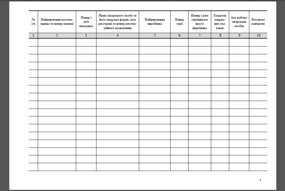 Журнал проведения входного контроля качества лекарственных средств, Журнал учета входного контроля качества лекарственных средств, Журнал регистрации входного контроля качества лекарственных средств, Книга регистрации входного контроля качества лекарственных средств, Книга учета входного контроля качества лекарственных средств