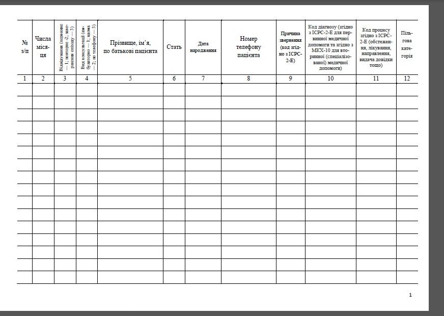 Журнал реєстрації амбулаторних пацієнтів форма 074/о, Журнал обліку амбулаторних пацієнтів, Журнал обліку пацієнтів, Журнал реєстрації пацієнтів, Журнал реєстрації амбулаторних хворих форма 074/о, Журнал амбулаторного прийому, Журнал обліку амбулаторних хворих, Журнал прийому амбулаторних хворих, Журнал реєстрації амбулаторних хворих зразок, Журнал запису амбулаторних хворих, Журнал амбулаторних хворих, Амбулаторний журнал, Амбулаторна картка обліку та реєстрації, Книга реєстрації амбулаторних хворих форма 074/о, Книга амбулаторного прийому, Книга обліку амбулаторних хворих, Книга прийому амбулаторних хворих, Книга реєстрації амбулаторних хворих зразок, Книга запису амбулаторних хворих, Книга амбулаторних хворих, амбулаторний прийом хворих