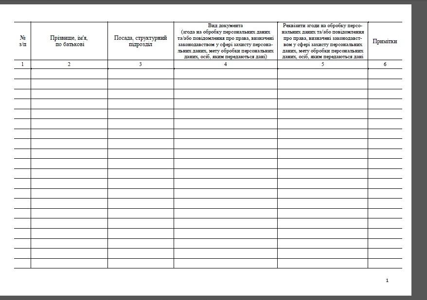 Журнал реєстрації документів з питань обробки персональних даних працівників (згоди на обробку персональних даних, повідомлення про права у сфері захисту персональних даних), Журнал реєстрації згоди на обробку персональних даних, Журнал обліку згоди на обробку персональних даних, Журнал погодження обробки персональних даних, Журнал реєстрації згод на обробку персональних даних та повідомлень про права у сфері захисту персональних даних, Книга реєстрації документів з питань обробки персональних даних працівників (згоди на обробку персональних даних, повідомлення про права у сфері захисту персональних даних), Книга реєстрації згоди на обробку персональних даних, Книга обліку згоди на обробку персональних даних, Книга погодження обробки персональних даних, Книга реєстрації згод на обробку персональних даних та повідомлень про права у сфері захисту персональних даних