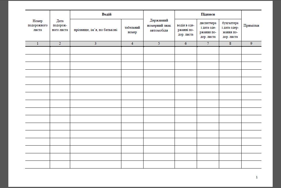 Журнал реєстрації подорожніх листів, Журнал обліку подорожніх листів, Журнал видачі подорожніх листів, Книга реєстрації подорожніх листів, Порядок реєстрації (обліку) подорожніх листів, Реєстр подорожніх листів, Журнал реєстрації подорожніх листів службового легкового автомобіля зразок, Журнал реєстрації подорожніх листів легкового автомобіля бланк, Журнал реєстрації подорожніх листів вантажного автомобіля, Журнал реєстрації подорожніх листів автомобіля скачать, Книга обліку подорожніх листів, бланк реєстру подорожніх листів, Журнал реєстрації шляхових листів, Журнал обліку шляхових листів, Журнал реєстрації маршрутних листів, Журнал реєстрації шляхових листків
