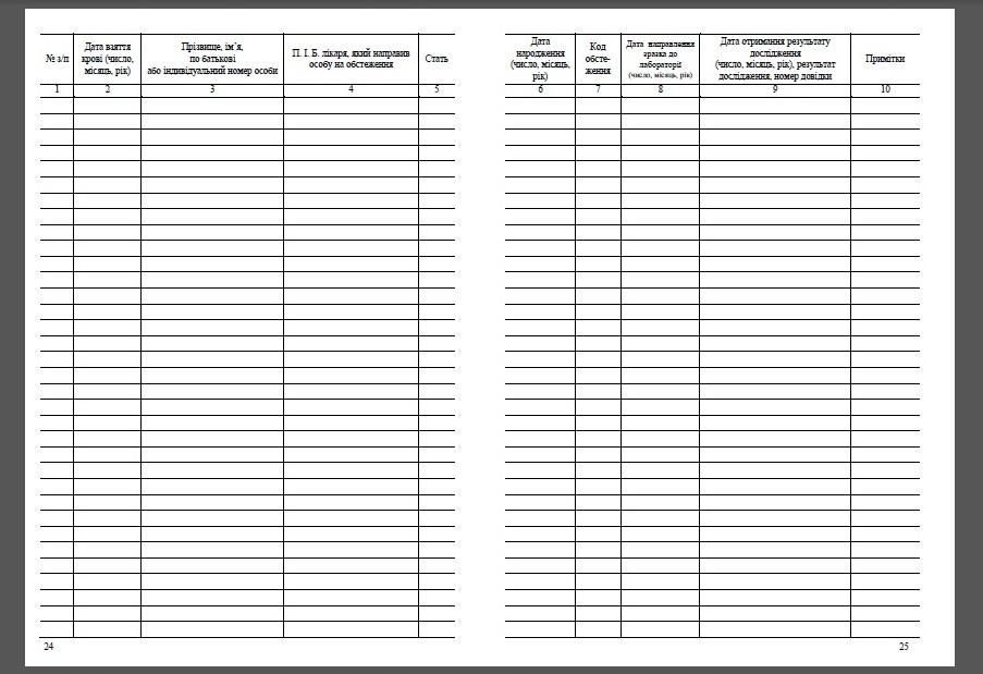 Журнал регистрации взятия крови для проведения исследования на наличие серологических маркеров ВИЧ (форма № 498-9/0), Форма первичной учетной документации № 498-9/0, Медицинская документация форма № 498-9/0, Журнал учета взятия крови для проведения исследования на наличие серологических маркеров ВИЧ, Книга регистрации взятия крови для проведения исследования на наличие серологических маркеров ВИЧ (форма № 498-9/0), Журнал регистрации взятия крови ВИЧ, Журнал регистрации взятия крови СПИД, Анализ крови на ВИЧ учет, Журналы учета ВИЧ, Журнал учета анализов крови ВИЧ, Журнал учета анализов крови СПИД, Медицинские лабораторные журналы, Журналы учета медицинских лабораторий, Какие журналы ведутся в медицинских лабораториях, Лабораторные журналы в медицине и учреждениях здравоохранения