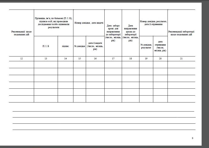 Журнал регистрации взятия крови и результатов исследований по выявлению серологических маркеров ВИЧ с использованием быстрых тестов (форма № 498-5/0), Форма первичной учетной документации № 498-5/0, Медицинская документация форма № 498-5/0, Журнал учета взятия крови и результатов исследований по выявлению серологических маркеров ВИЧ с использованием быстрых тестов, Книга учета взятия крови и результатов исследований по выявлению серологических маркеров ВИЧ с использованием быстрых тестов (форма № 498-5/0), Журнал протоколов проведения исследования быстрыми тестами, Журнал протоколов проведения быстрого ферментативного теста,  Форма 510-7 / о, Журнал регистрации взятия крови ВИЧ, Журнал регистрации взятия крови СПИД, Анализ крови на ВИЧ учет, Журналы учета ВИЧ, Журнал учета анализов крови ВИЧ, Журнал учета анализов крови СПИД, Медицинские лабораторные журналы, Журналы учета медицинских лабораторий, Какие журналы ведутся в медицинских лабораториях, Лабораторные журналы в медицине и учреждениях здравоохранения