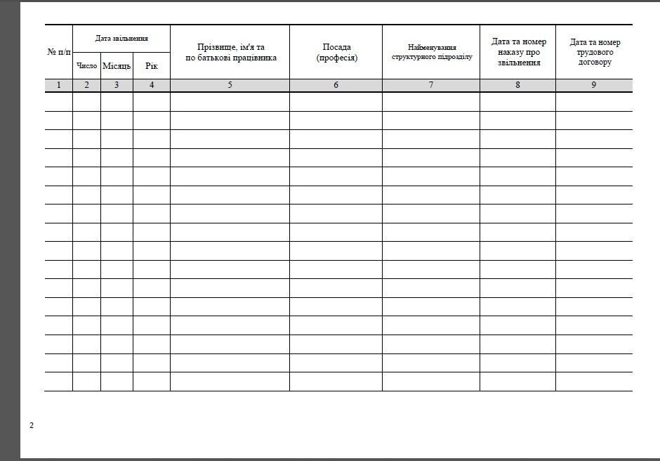 Журнал реєстрації звільнення з роботи, Журнал обліку реєстрації звільнення з роботи працівників, Журнал реєстрації звільнених працівників, Журнал обліку звільнених працівників, Книга реєстрації звільнення з роботи, Книга обліку реєстрації звільнення, Книга прийому та звільнення з роботи, Журнал прийому та звільнення з роботи працівників і співробітників, облік реєстрації звільнення з роботи, Книга реєстрації звільнених працівників, Книга обліку звільнених працівників