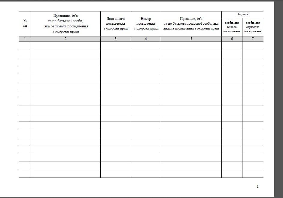 Журнал регистрации проверок знаний по электробезопасности группа допуска по электробезопасности 3 свыше 1000
