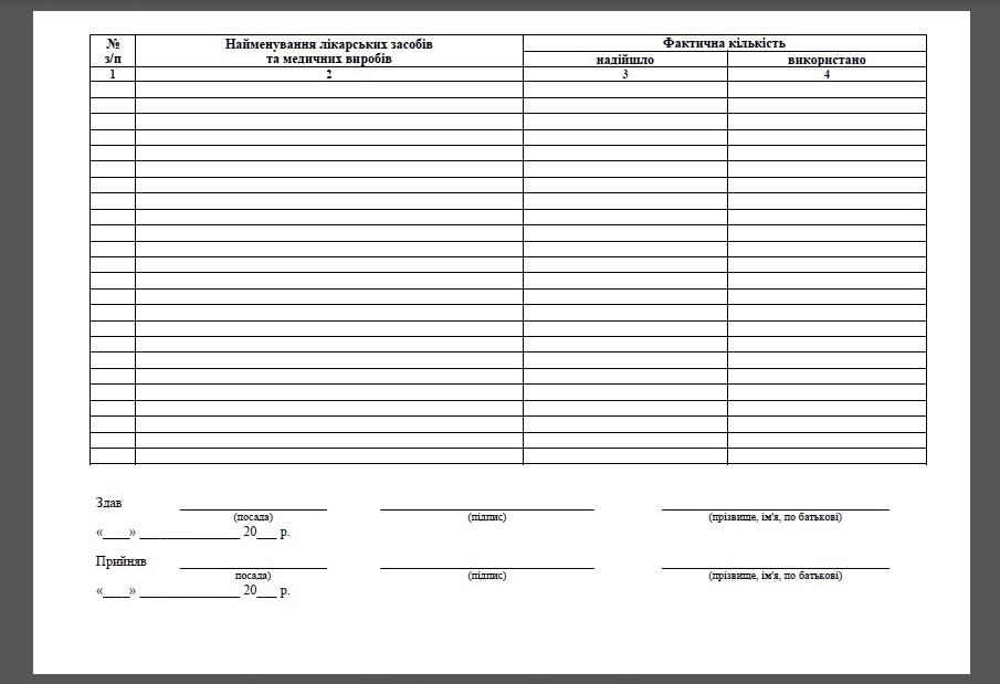 Звіт про надходження і використання лікарських засобів та медичних виробів постами (маніпуляційними кімнатами, кабінетами), Додаток 8 до Методичних рекомендацій ведення обліку лікарських засобів та медичних виробів у закладах охорони здоров'я (пункт 3 розділу V)
